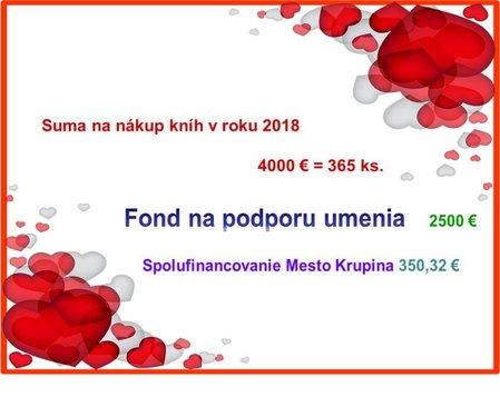 Dotácia Knižnice z Fondu na podporu umenia v roku 2018
